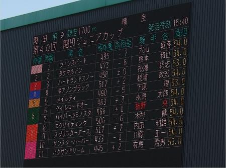 第40回園田ジュニアカップ