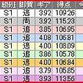 写真: a.平塚競輪9R