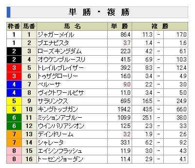 20111126_jc_win